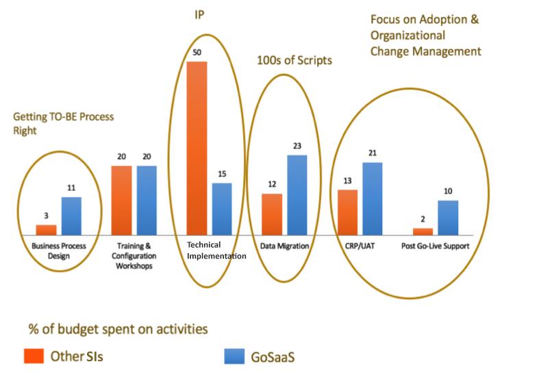 GoSaaS Graphic-2